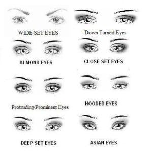 μακιγιάζ ματιών