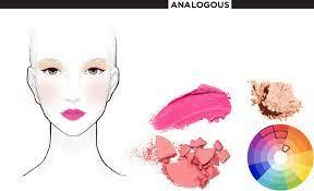 ανάλογα χρώματα στο μακιγιάζ